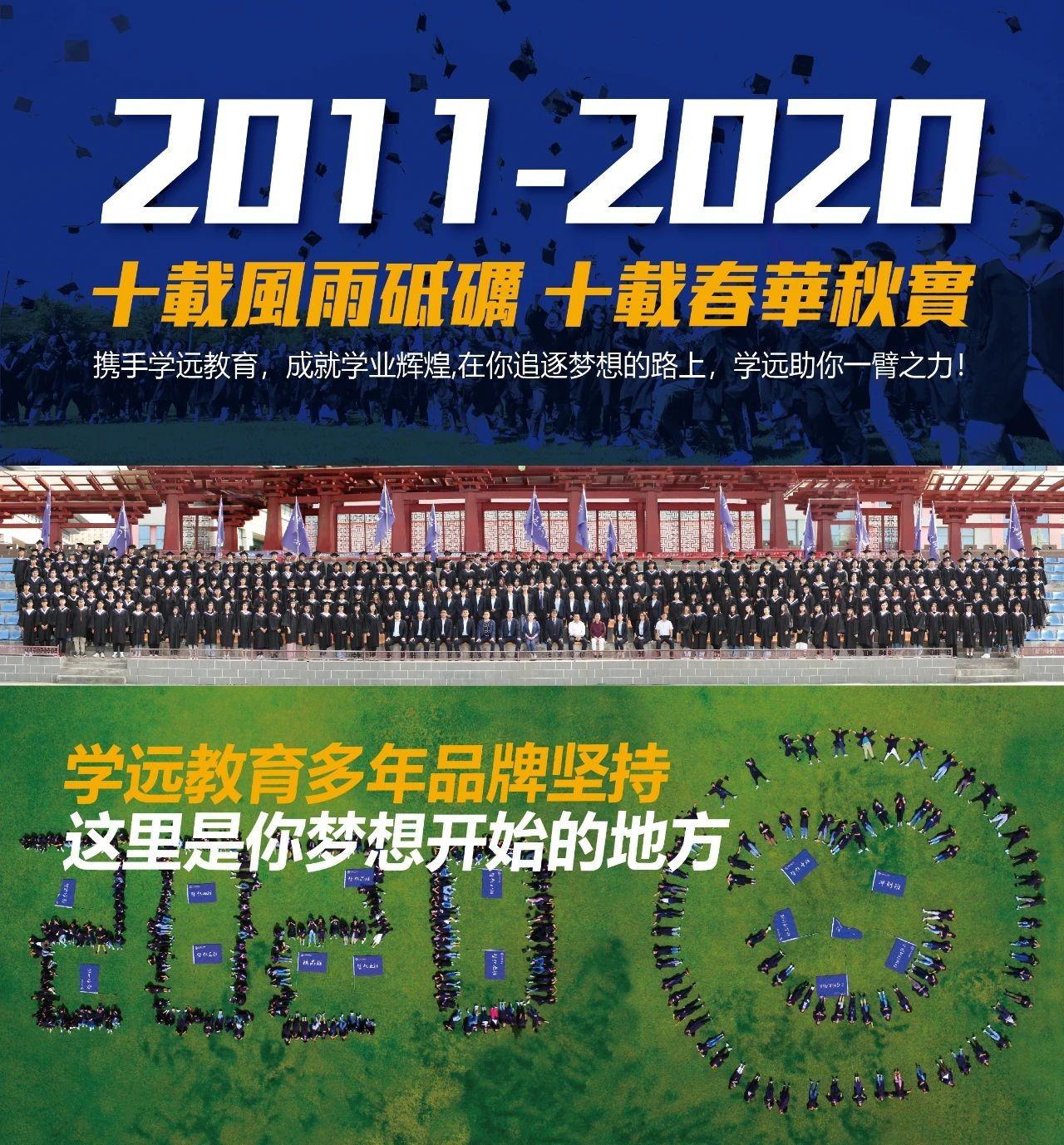 2020年各省高考本科录取难度分析