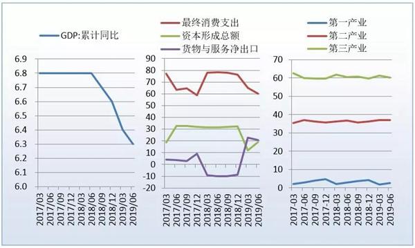 2019年上半年混凝土与水泥制品行业经济运行报告