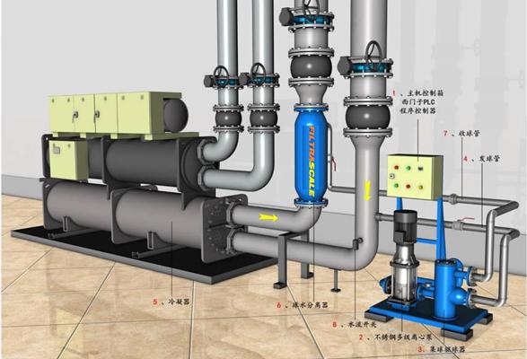 億能福帶大家了解冷凝器的作用