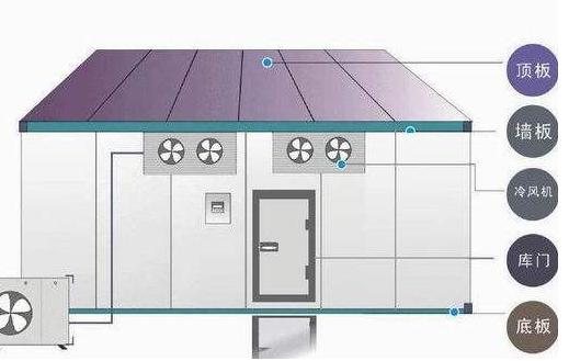 冷库板的选择对冷库建造工程有影响吗?