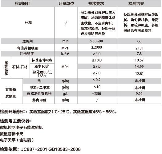 襄阳纳米陶瓷泥瓷砖美缝剂技术参数展示