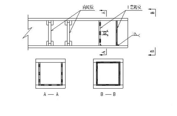 工艺隔板定位点焊分布