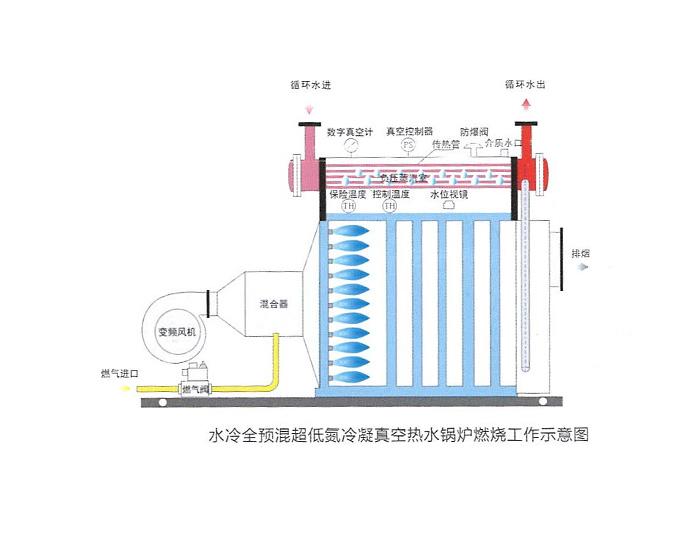陕西热水锅炉厂家