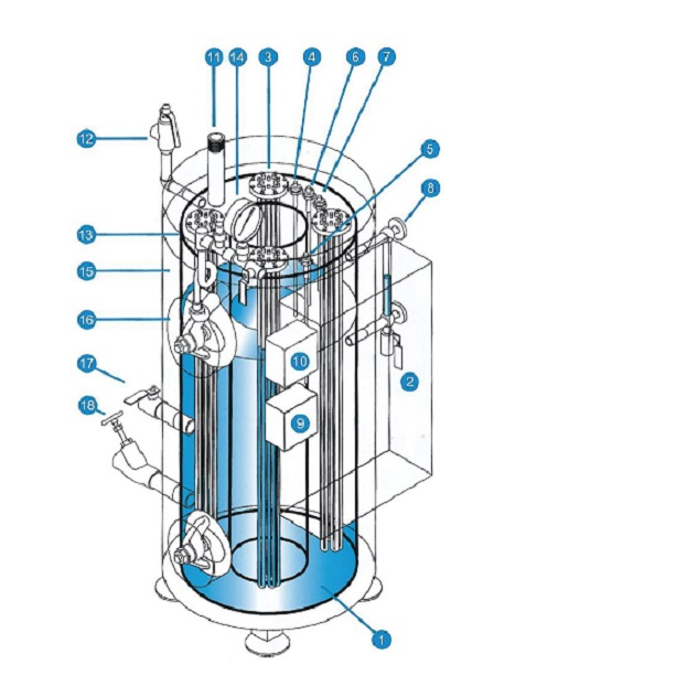 立式电热锅炉