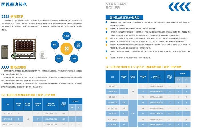 陕西GTDX系列固体蓄热锅炉