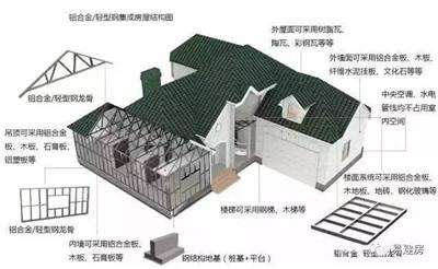 陕西轻钢装配式建筑