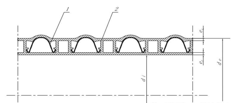 中空壁钢塑缠绕管