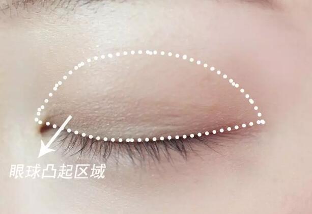 来看看这些化妆的时候使用的正确做法