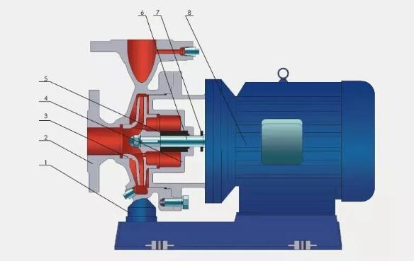 内蒙水泵批发离心泵冲水