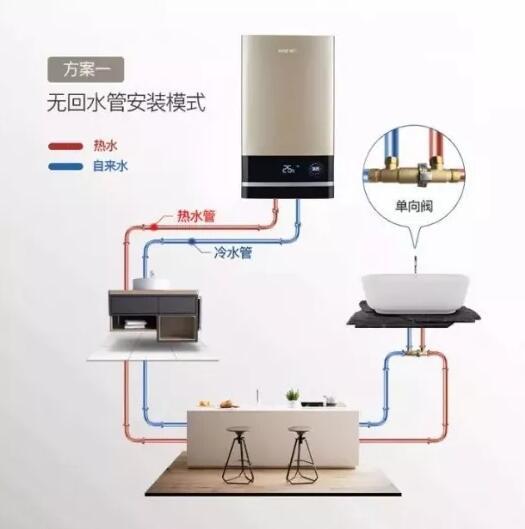 零冷水燃气热水器会比普通燃气热水器