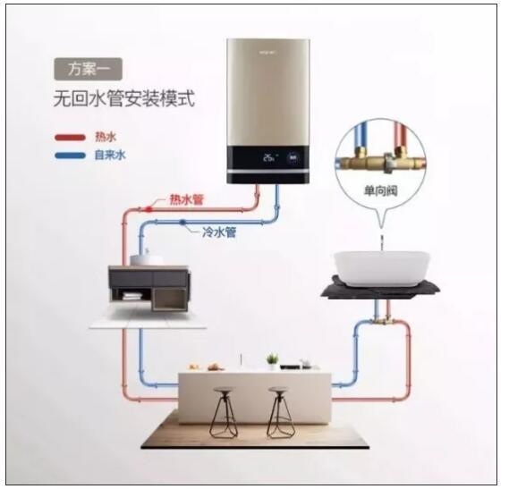 零冷水热水器