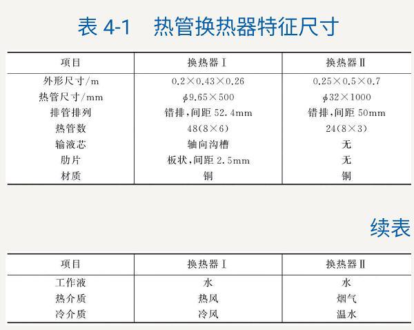表4-1:热管换热器特征尺寸
