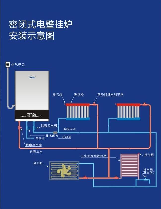 密闭式电壁挂炉安装示意图