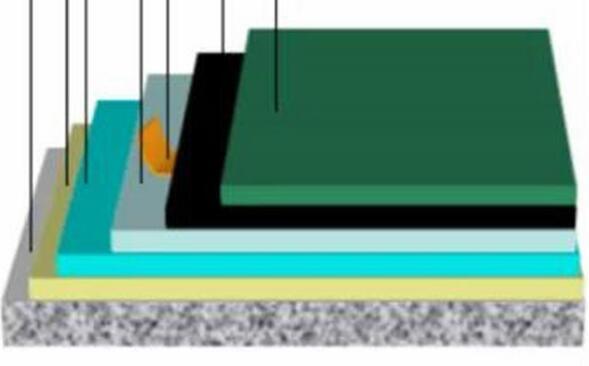 环氧防静电自流平地坪—HTD-402的涂层特性和适用范围有哪些?