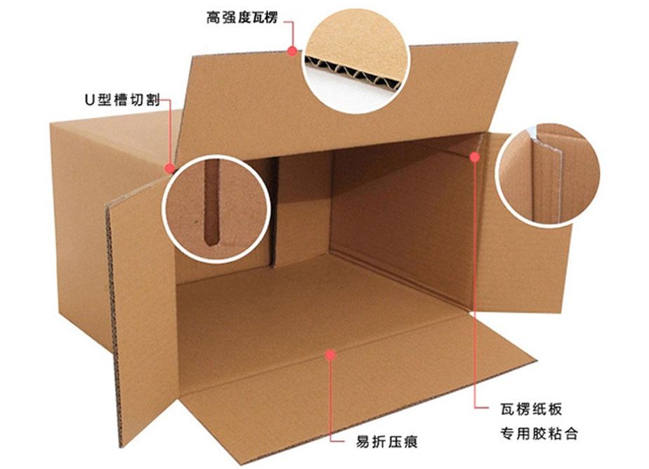 成都多功能纸箱
