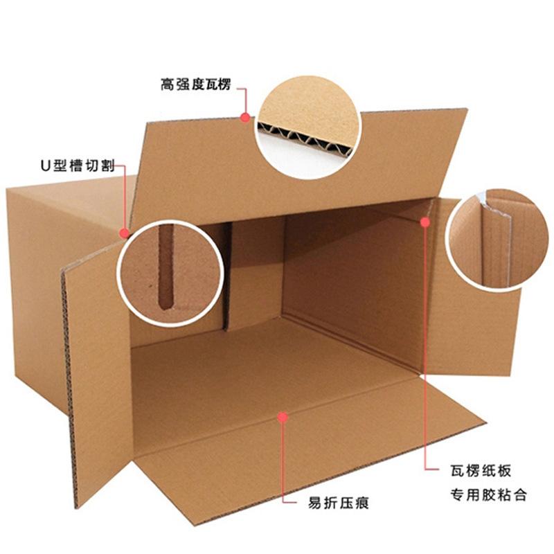 双11后成都快装纸箱的环保与回收利用;