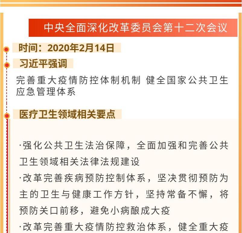 2020.7.3今年三次深改委会议,中央强调了这些卫生领域重点