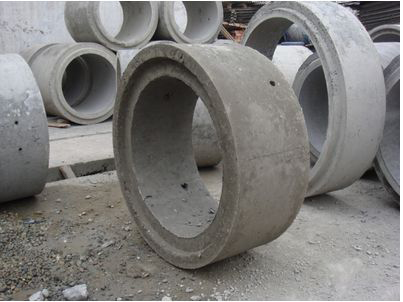 成都钢筋混凝土井筒