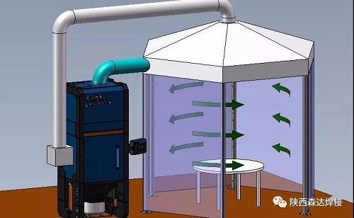 西安工业整体厂房烟尘治理创新型解决方案