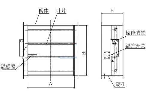 【空调技术】成都空调可制冷、不制热故障的维修思路