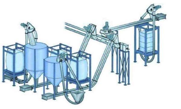 管链输送机设备的性能特点与优势