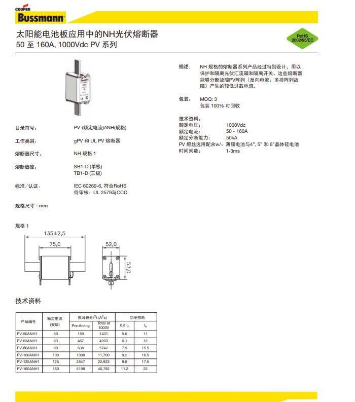 熔断器有哪些分类?有哪些工作原理和选择呢?