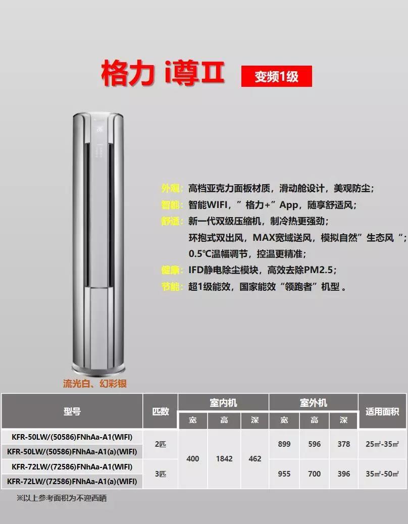 漢中格力空調價格
