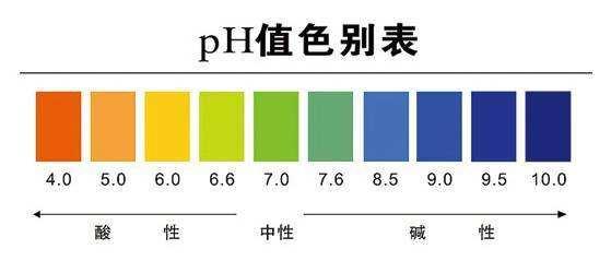 洗涤机械设备配置PH值监测装置,有何作用?