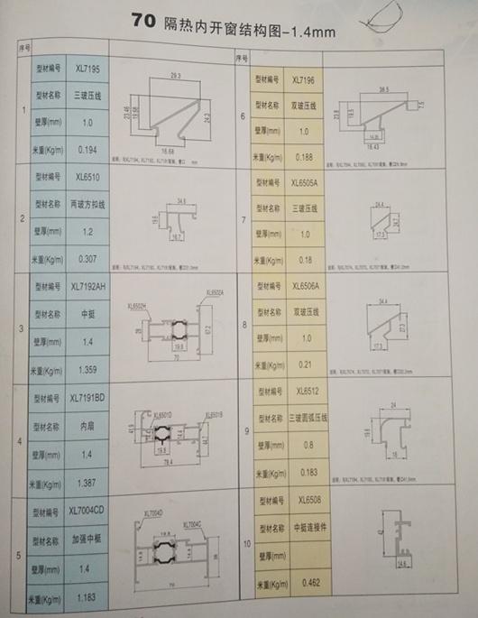 70隔热窗结构图