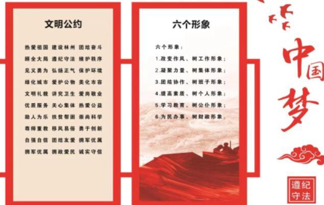 中国梦-党建文化墙