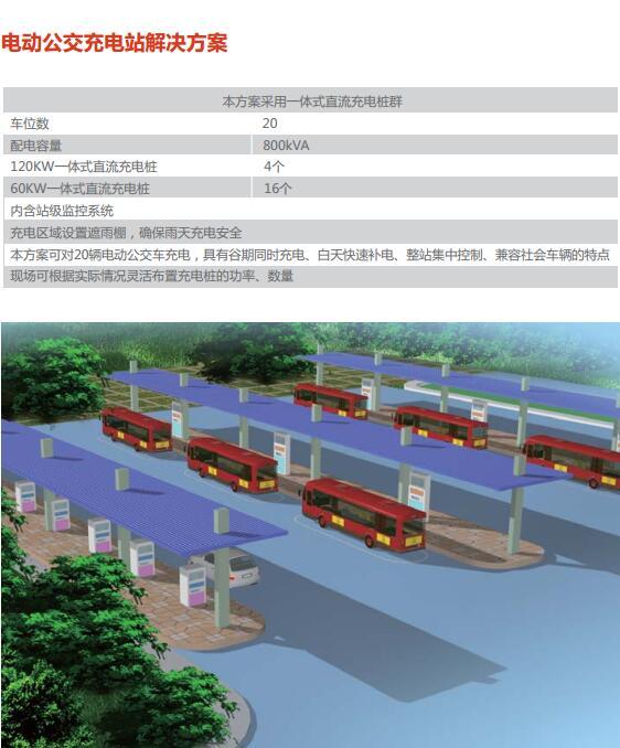 电动公交车站解决方案