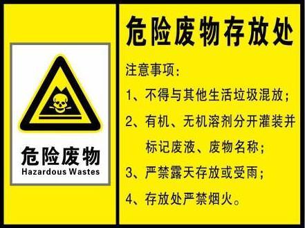 危险废物属性鉴别