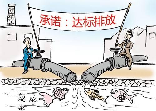 排污许可监测