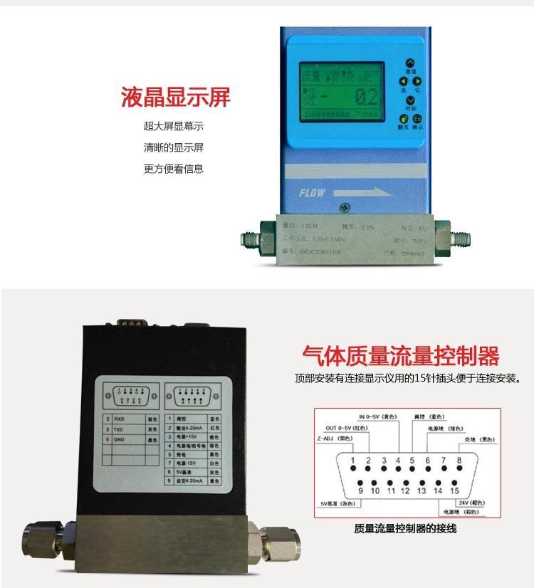 质量流量控制器一般分为哪些几种类型?