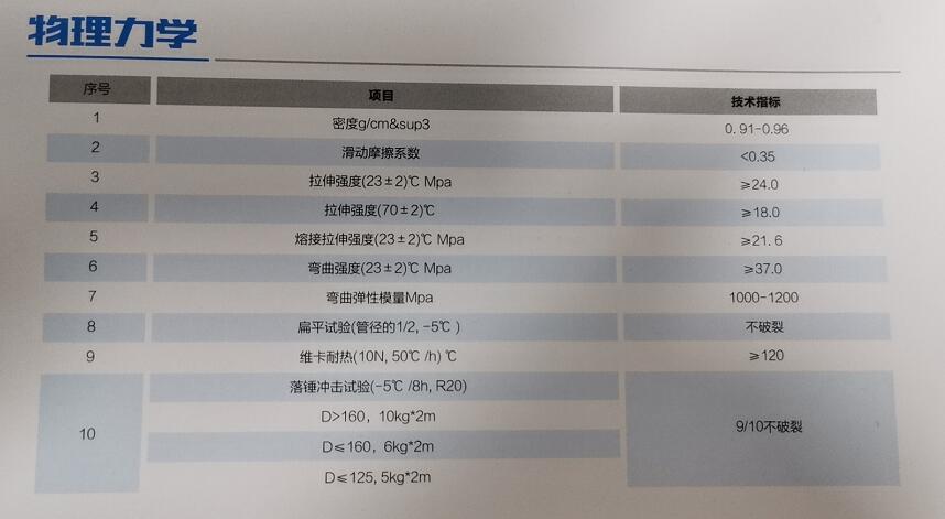 广东MPP电力电缆管厂家