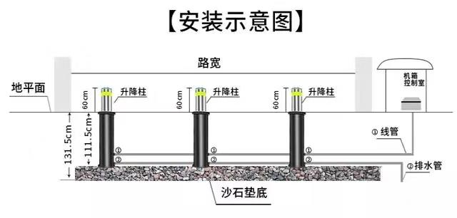 关于成都智能升降路桩的安装方法
