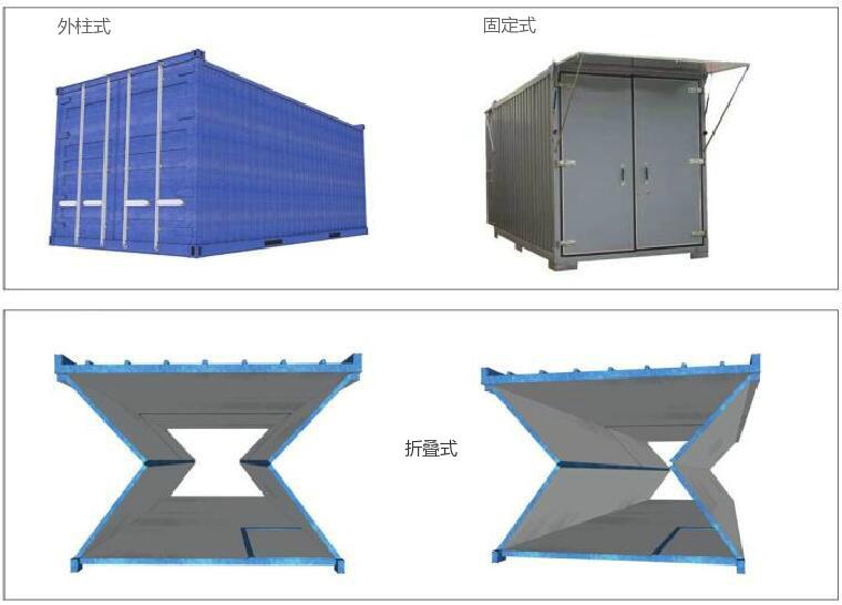 图2集装箱常用结构