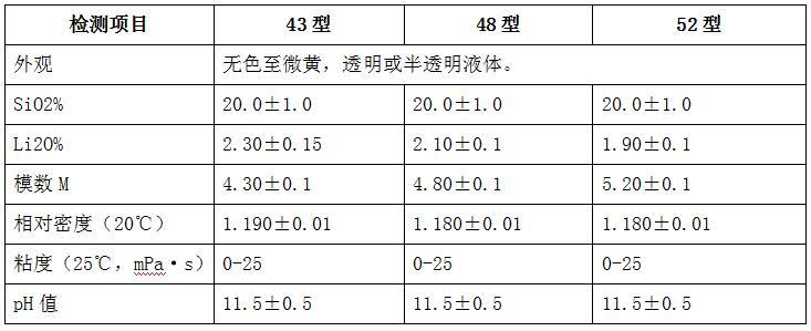 陕西硅酸锂