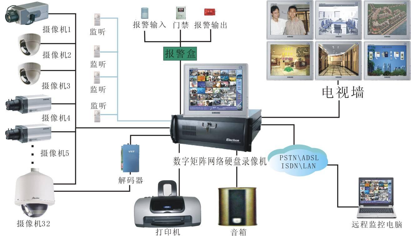 高清网络监控系统在施工中有哪一些注意事项,你必须知道!