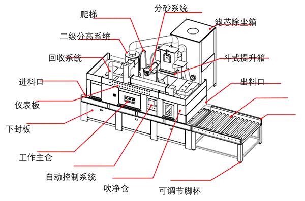 广东砂磨机