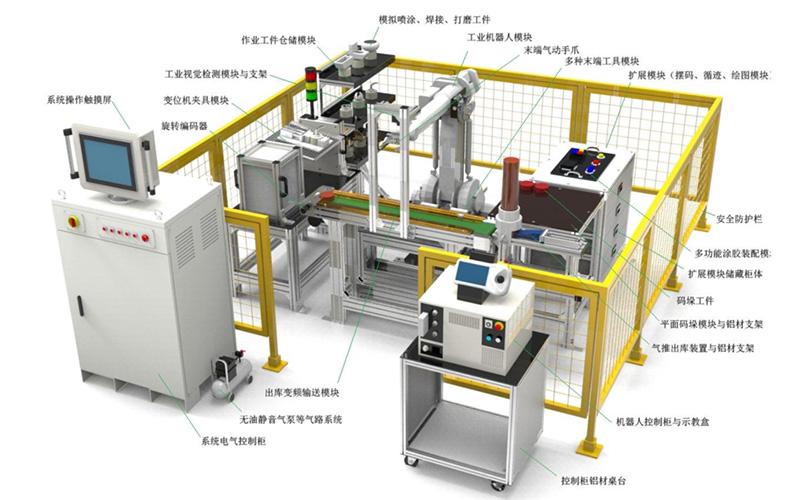 机器人喷涂、焊接、打磨综合教学工作站