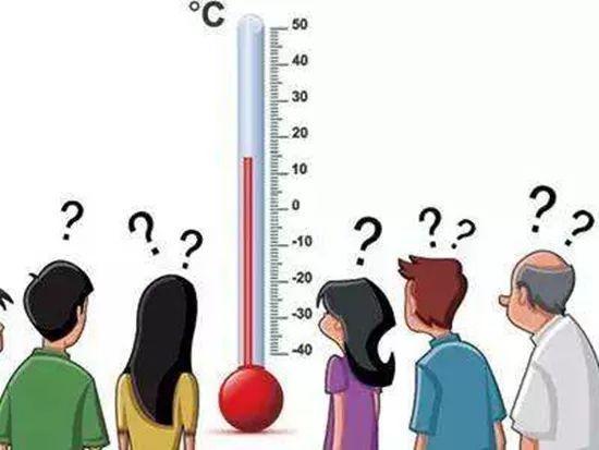 供热标准为何定18℃?官方回复!原来暖气片还有这功能...