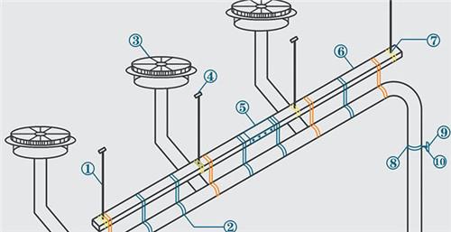 贵阳虹吸排水系统