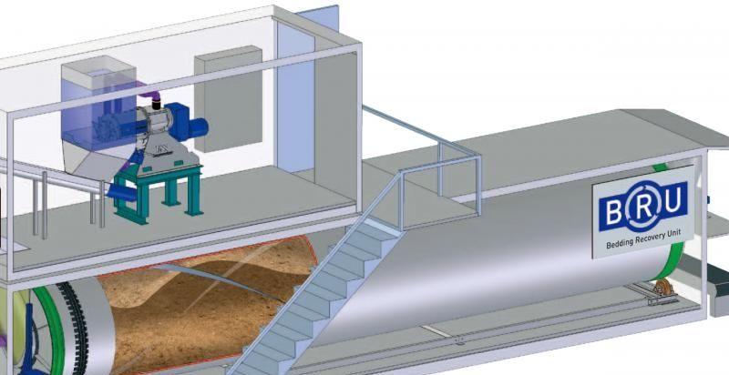 德国FAN公司BRU牛床垫料再生系统答疑