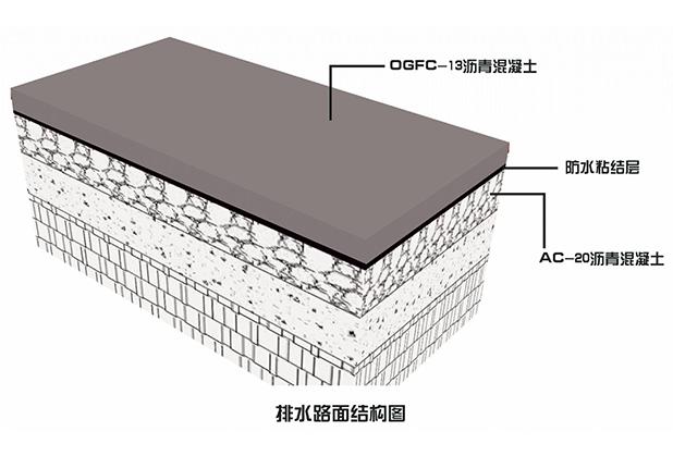 OGFC透水彩色沥青