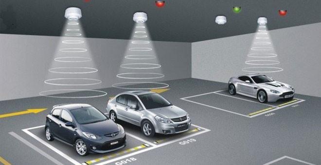 智慧停车该如何发展 智能云管理系统要怎么做?