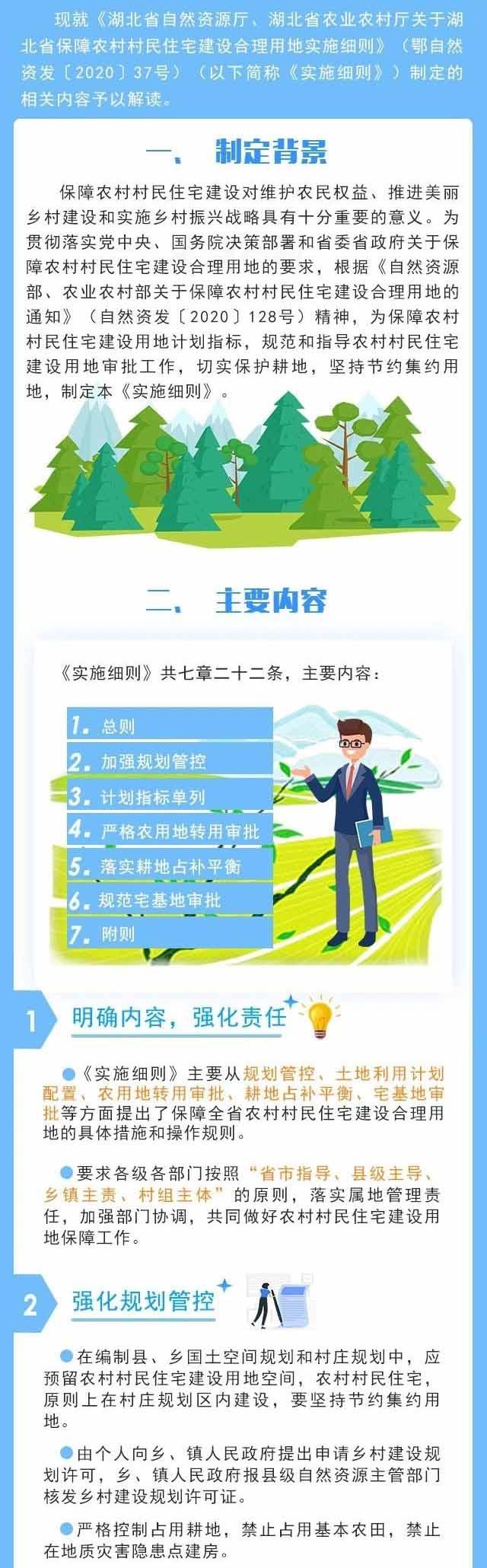 《湖北省保障农村村民住宅建设合理用地实施细则》政策解读