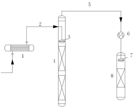 粗甲醇制二甲醚技术改进