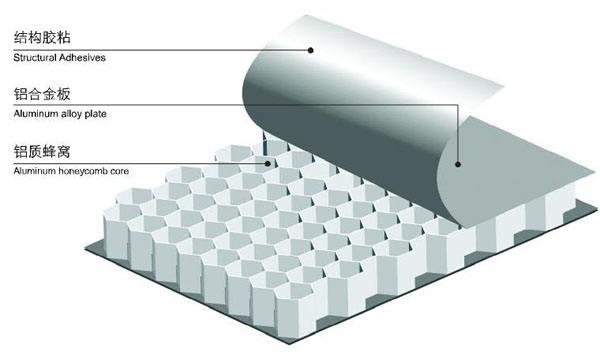 张家口石材铝蜂窝板价格_焊接铝蜂窝板厂家