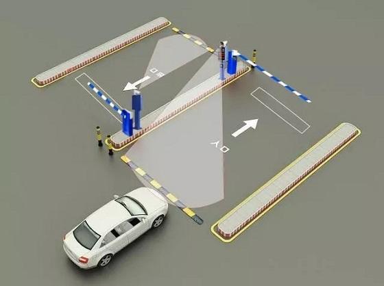 小区的停车场使用门禁系统可以带来的好处分析